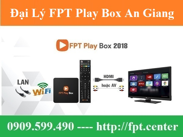 Mua Bán Phân Phối FPT Play Box tại An Giang Giá Rẻ