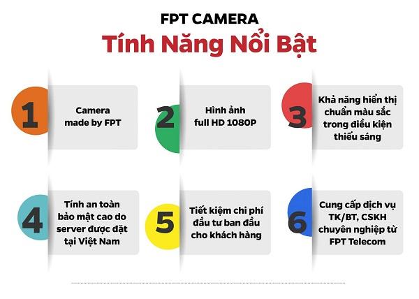 Tính năng chỉ có ở Camera Fpt