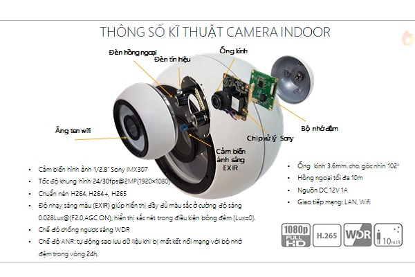 Click image for larger version.  Name:fpt-camera-3.jpg Views:297 Size:73.3 KB ID:20110