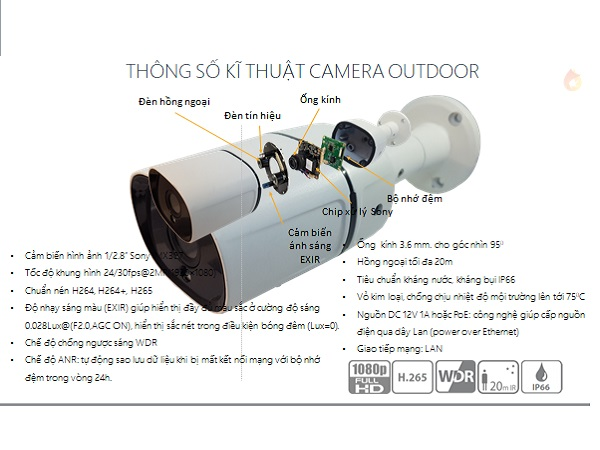 Click image for larger version.  Name:fpt-camera-5.jpg Views:302 Size:77.7 KB ID:20111