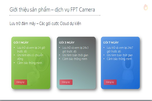 Click image for larger version.  Name:fpt-camera-14.jpg Views:282 Size:54.5 KB ID:20119