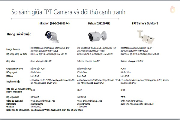 Click image for larger version.  Name:fpt-camera-20.jpg Views:263 Size:67.3 KB ID:20124