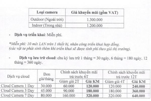 Bảng Báo Giá Lắp Đặt Camera Fpt Mới Nhất
