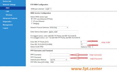Hướng dẫn cấu hình modem GPON IGATE GW040 của VNPT