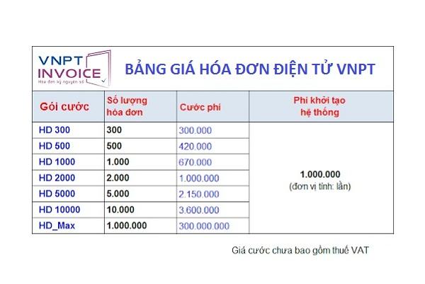 Bảng Báo Giá Dịch Vụ Hóa Đơn Điện Tử VNPT Einvoice mới nhất