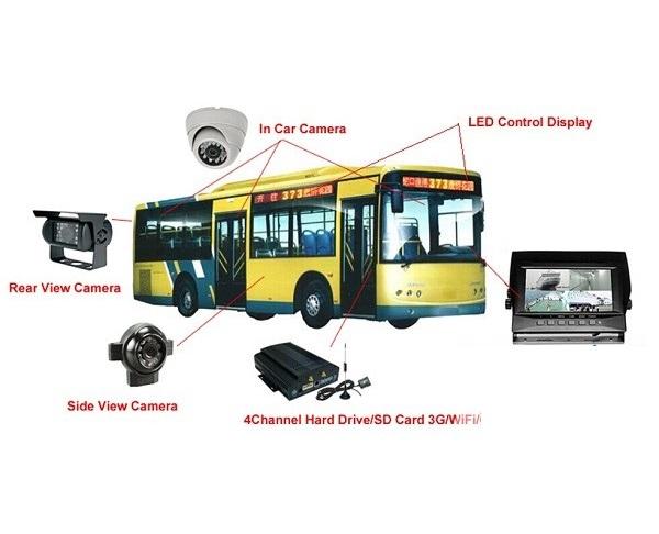 Lắp đặt camera quan sát cho xe khách xe buýt