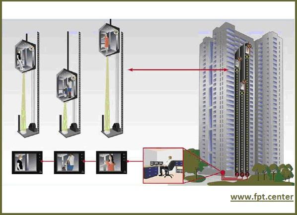 Giải pháp lắp đặt camera quan sát trong Thang Máy