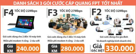 lắp mạng fpt Bình Định, lắp internet fpt Bình Định, lắp cáp quang fpt Bình Định