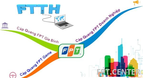 Lắp đặt mạng FPT Quận Thanh Xuân Hà Nội, lắp đặt cáp quang FPT Quận Thanh Xuân, đăng ký internet FPT Quận Thanh Xuân
