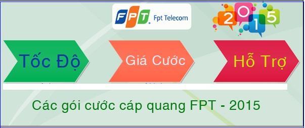 Cáp quang FPT Huyện Phúc Thọ Hà Nội