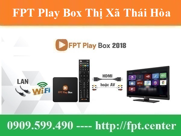 Bán FPT Play Box Thị Xã Thái Hòa tỉnh Nghệ An Uy Tín Chính Hãng