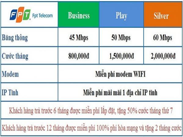 Gói cước cáp quang FPT Fiber Silver tốc độ 60 Mbps