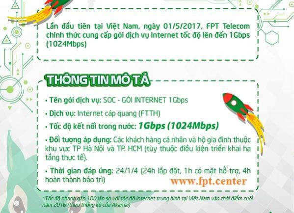 Gói cước cáp quang FPT SOC tốc độ 1 Gbps