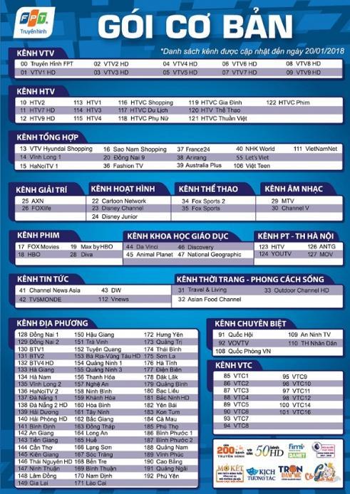 Danh sách kênh truyền hình Fpt Hà Nội