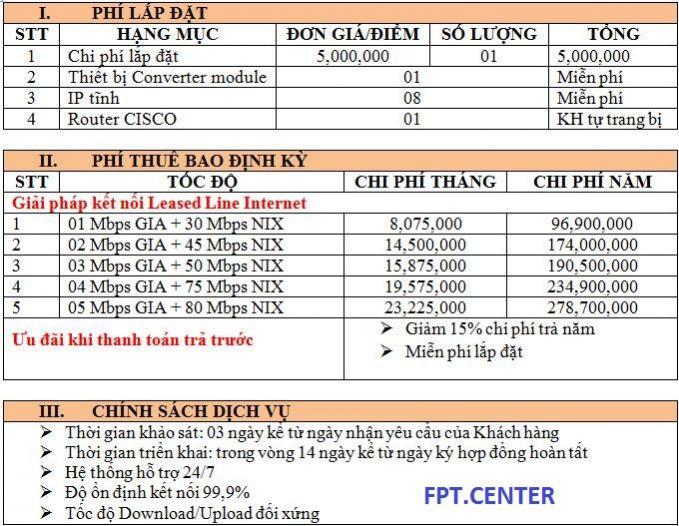 FPT Telecom gửi đến khách hàng là công ty doanh nghiệp bảng báo giá dịch vụ leased line để khách hàng đăng ký dịch vụ leased line do fpt telecom cung cấp