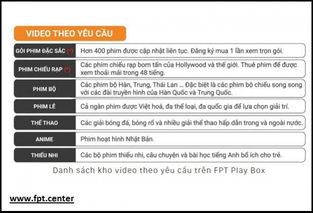 Kho phim giải trí chất lượng cao trên FPT Play Box